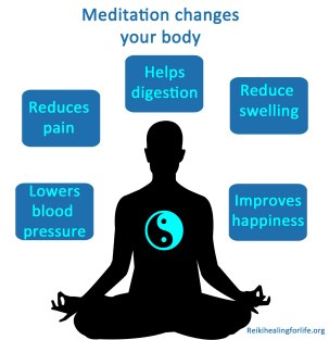 meditation-changes